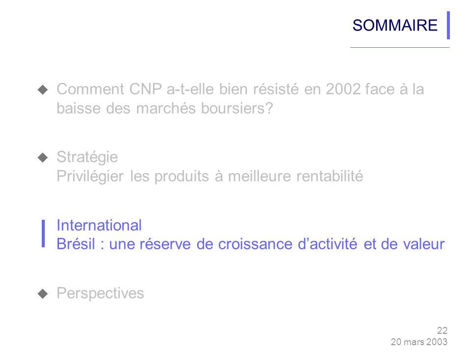 22 20 mars 2003 SOMMAIRE Comment CNP a-t-elle bien résisté en 2002 face à la baisse des marchés boursiers.