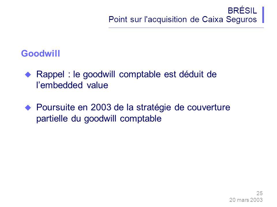 25 20 mars 2003 BRÉSIL Point sur l acquisition de Caixa Seguros Rappel : le goodwill comptable est déduit de lembedded value Poursuite en 2003 de la stratégie de couverture partielle du goodwill comptable Goodwill