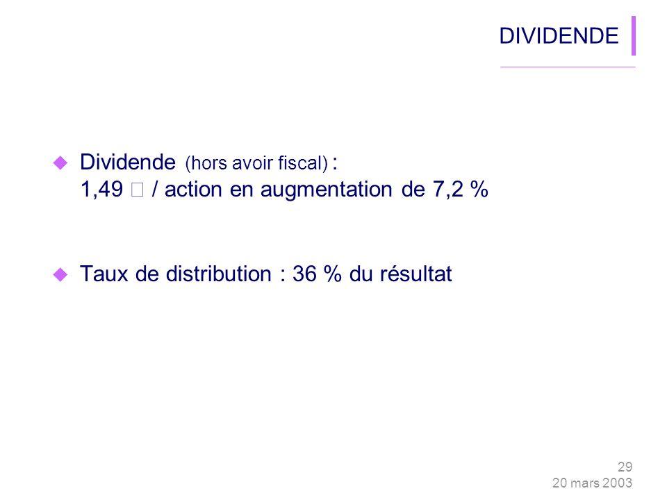 29 20 mars 2003 DIVIDENDE Dividende (hors avoir fiscal) : 1,49 € / action en augmentation de 7,2 % Taux de distribution : 36 % du résultat
