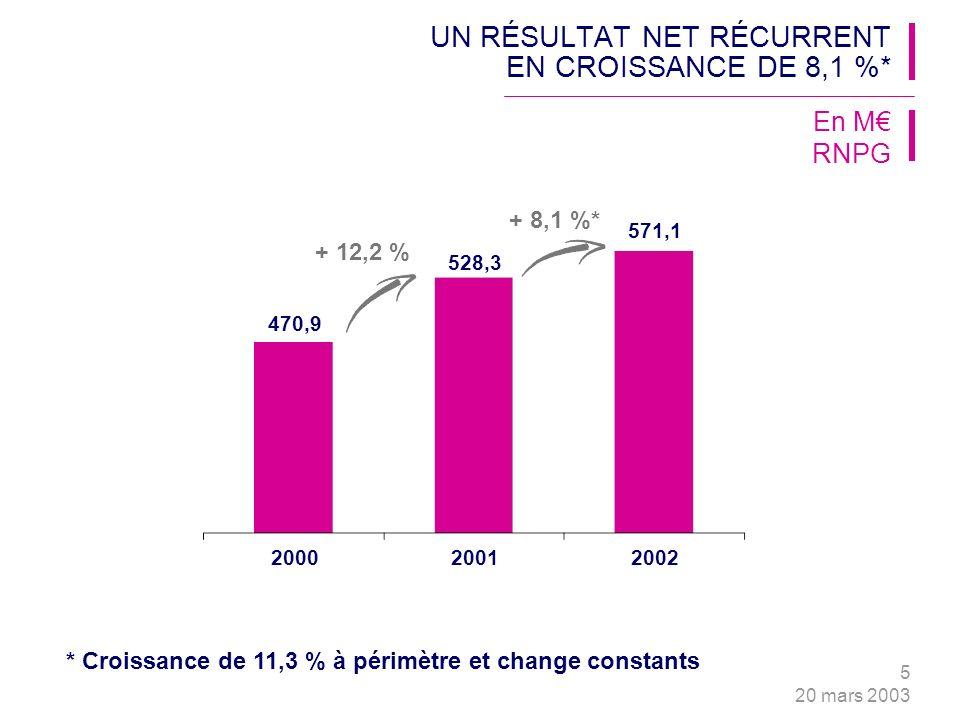 5 20 mars 2003 UN RÉSULTAT NET RÉCURRENT EN CROISSANCE DE 8,1 %* En M RNPG * Croissance de 11,3 % à périmètre et change constants 20012002 571,1 2000 470,9 528,3 + 12,2 % + 8,1 %*