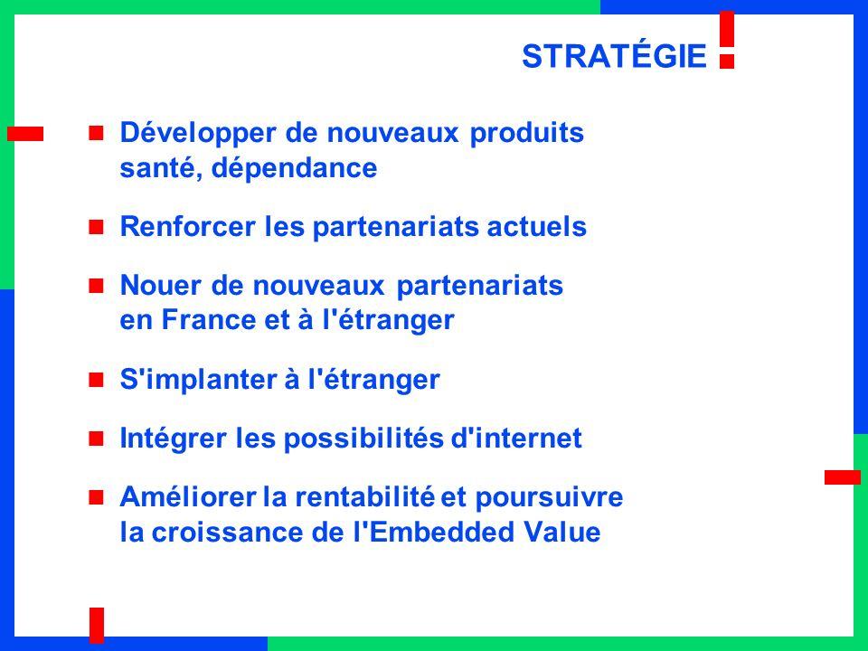 STRATÉGIE Développer de nouveaux produits santé, dépendance Renforcer les partenariats actuels Nouer de nouveaux partenariats en France et à l étranger S implanter à l étranger Intégrer les possibilités d internet Améliorer la rentabilité et poursuivre la croissance de l Embedded Value