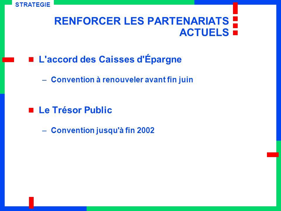 RENFORCER LES PARTENARIATS ACTUELS L accord des Caisses d Épargne –Convention à renouveler avant fin juin Le Trésor Public –Convention jusqu à fin 2002 STRATEGIE