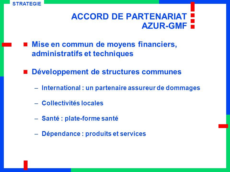 ACCORD DE PARTENARIAT AZUR-GMF Mise en commun de moyens financiers, administratifs et techniques Développement de structures communes –International :