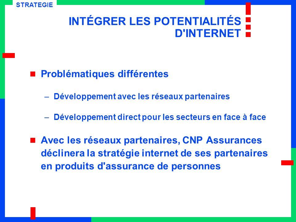 INTÉGRER LES POTENTIALITÉS D'INTERNET Problématiques différentes –Développement avec les réseaux partenaires –Développement direct pour les secteurs e