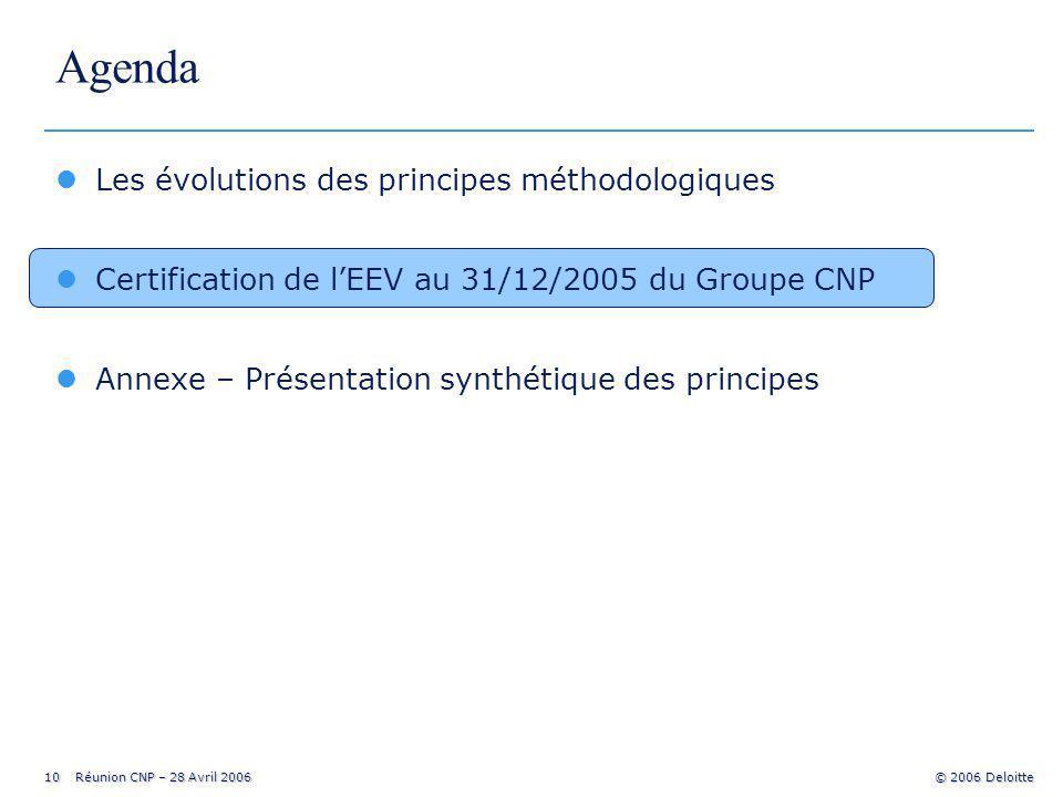 10 Réunion CNP – 28 Avril 2006 © 2006 Deloitte Agenda lLes évolutions des principes méthodologiques lCertification de lEEV au 31/12/2005 du Groupe CNP lAnnexe – Présentation synthétique des principes