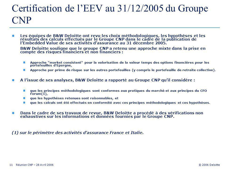 11 Réunion CNP – 28 Avril 2006 © 2006 Deloitte Certification de lEEV au 31/12/2005 du Groupe CNP lLes équipes de B&W Deloitte ont revu les choix méthodologiques, les hypothèses et les résultats des calculs effectués par le Groupe CNP dans le cadre de la publication de lEmbedded Value de ses activités dassurance au 31 décembre 2005.