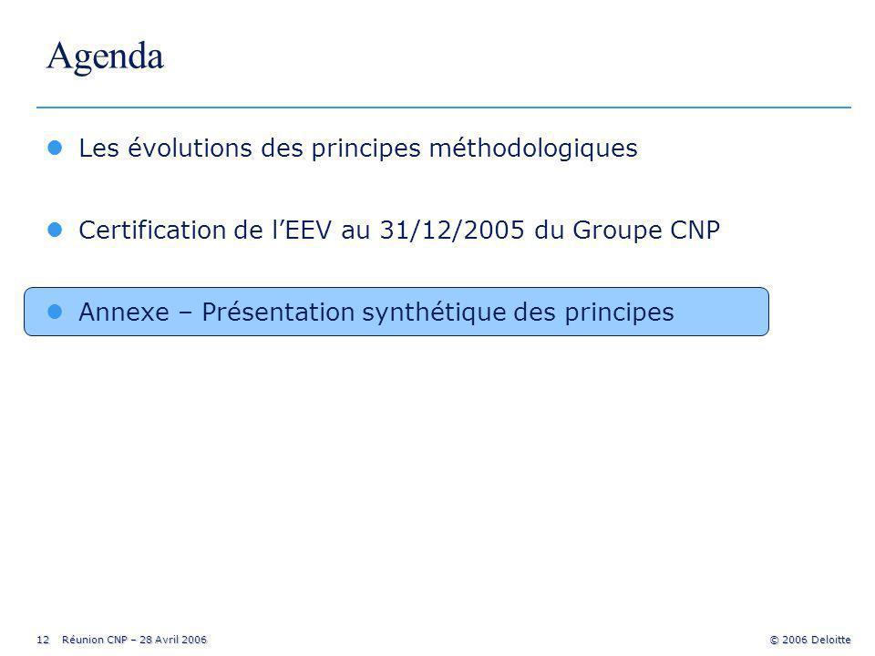 12 Réunion CNP – 28 Avril 2006 © 2006 Deloitte Agenda lLes évolutions des principes méthodologiques lCertification de lEEV au 31/12/2005 du Groupe CNP lAnnexe – Présentation synthétique des principes