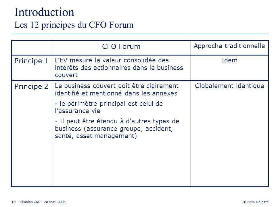 13 Réunion CNP – 28 Avril 2006 © 2006 Deloitte Introduction Les 12 principes du CFO Forum CFO Forum Approche traditionnelle Principe 1 LEV mesure la v