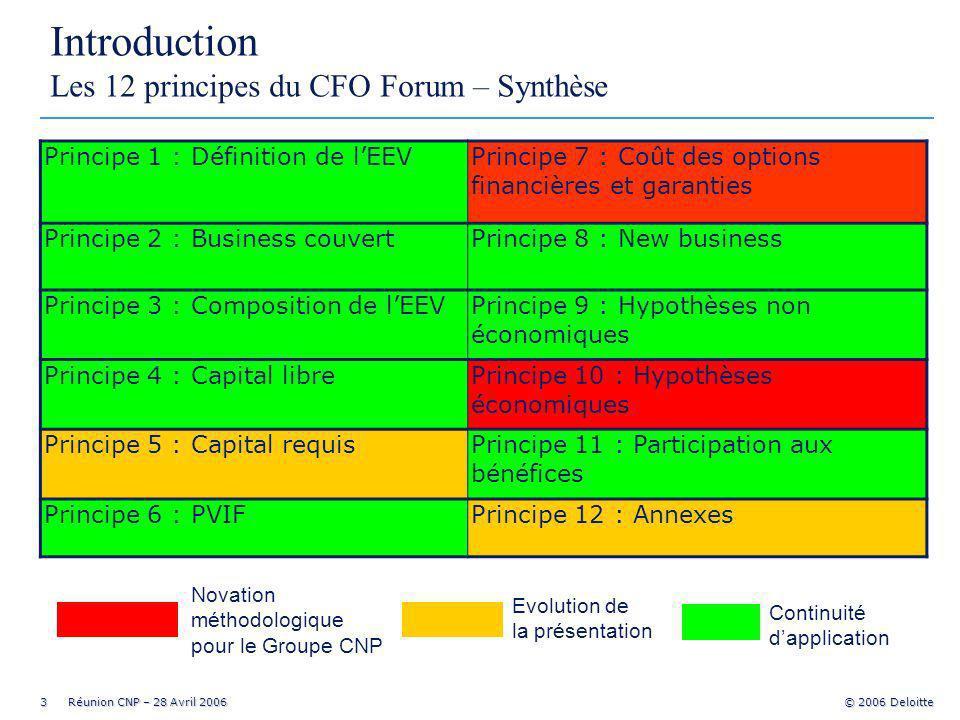 14 Réunion CNP – 28 Avril 2006 © 2006 Deloitte Les 12 principes du CFO Forum CFO Forum Approche traditionnelle Principe 3 LEV est définie comme étant la valeur actuelle des intérêts des actionnaires dans les revenus distribuables issus des actifs alloués au business couvert après prise en compte de lensemble des risques liés au business couvert.