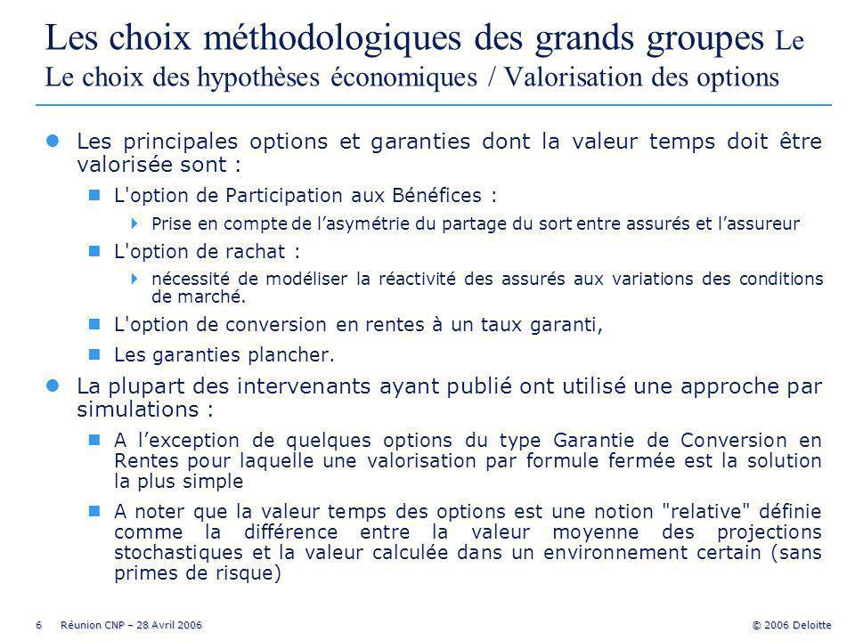 7 Réunion CNP – 28 Avril 2006 © 2006 Deloitte Les choix méthodologiques des grands groupes Capital cible lPrincipe 5 : nle capital requis doit être au minimum égal à la marge de solvabilité réglementaire.
