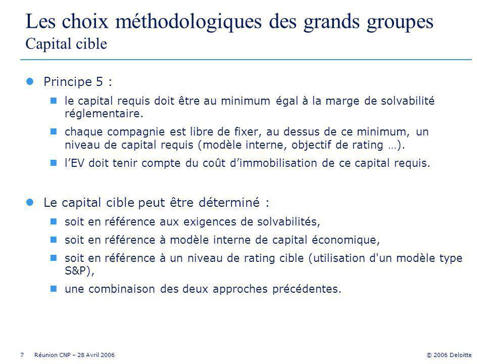 18 Réunion CNP – 28 Avril 2006 © 2006 Deloitte Les 12 principes du CFO Forum CFO Forum Approche traditionnelle Principe 7 LEV doit tenir compte de limpact éventuel des options et garanties sur les cash-flows futurs.