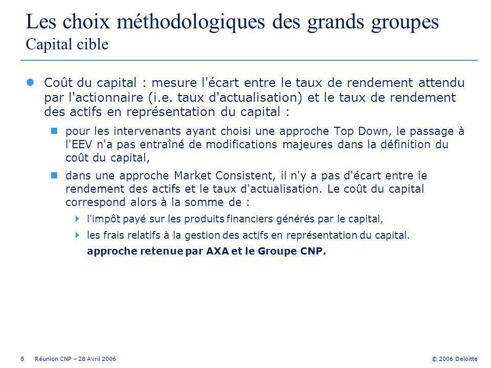 8 Réunion CNP – 28 Avril 2006 © 2006 Deloitte Les choix méthodologiques des grands groupes Capital cible lCoût du capital : mesure l écart entre le taux de rendement attendu par l actionnaire (i.e.