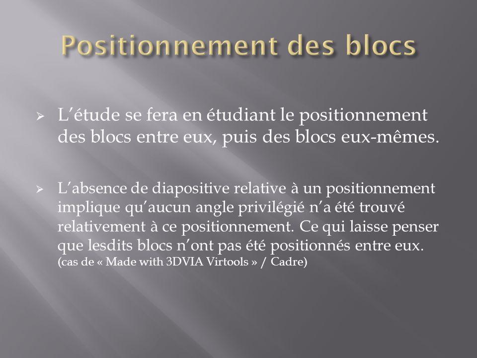 Létude se fera en étudiant le positionnement des blocs entre eux, puis des blocs eux-mêmes.