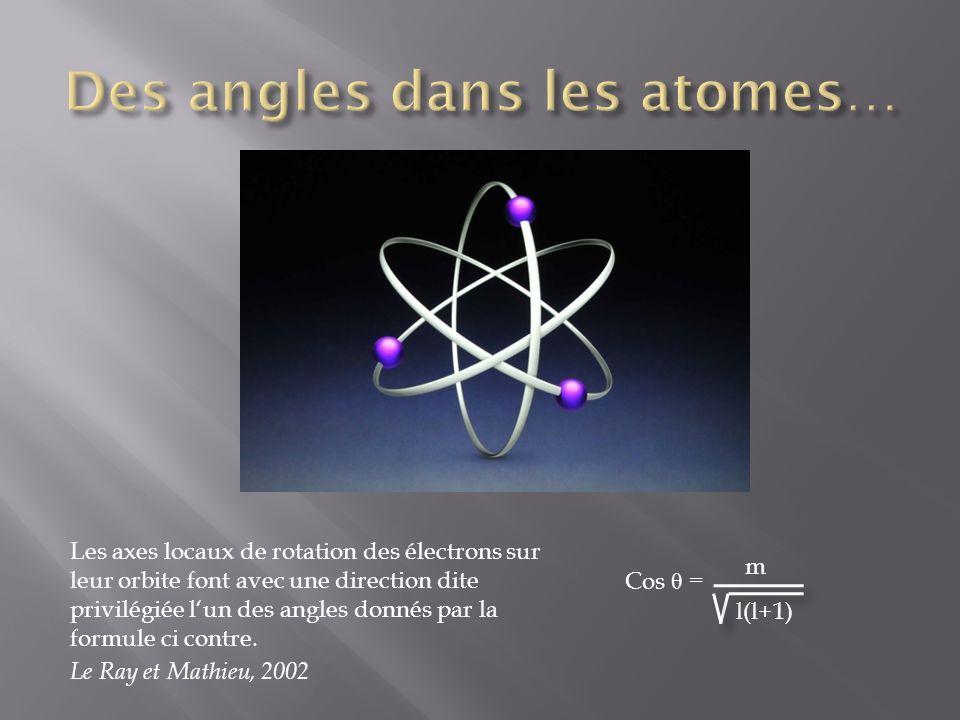 Les axes locaux de rotation des électrons sur leur orbite font avec une direction dite privilégiée lun des angles donnés par la formule ci contre.