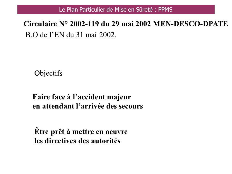 Le Plan Particulier de Mise en Sûreté : PPMS B.O de lEN du 31 mai 2002.