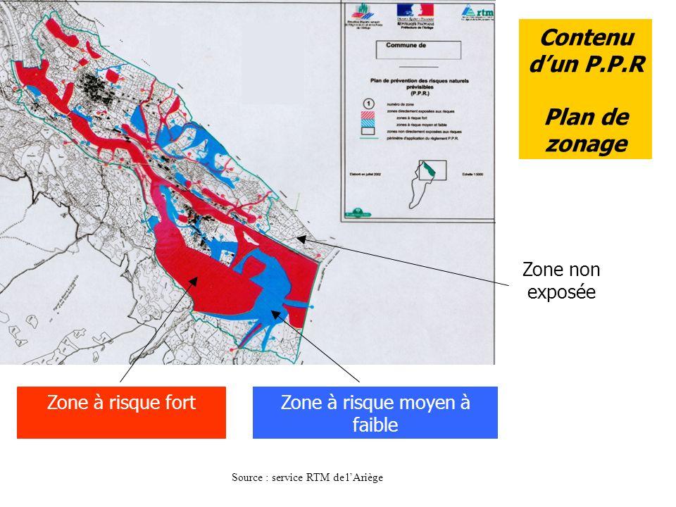 Source : service RTM de lAriège Contenu dun P.P.R Plan de zonage Zone à risque fortZone à risque moyen à faible Zone non exposée