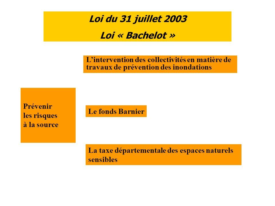 Loi du 31 juillet 2003 Loi « Bachelot » Prévenir les risques à la source Lintervention des collectivités en matière de travaux de prévention des inondations Le fonds Barnier La taxe départementale des espaces naturels sensibles
