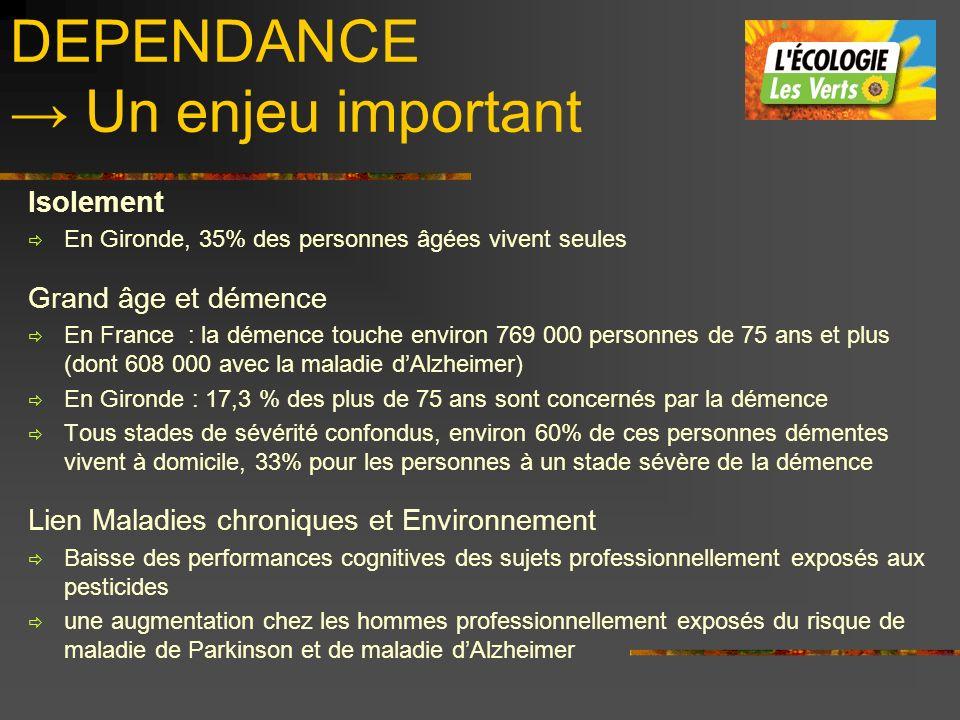 Isolement En Gironde, 35% des personnes âgées vivent seules Grand âge et démence En France : la démence touche environ 769 000 personnes de 75 ans et