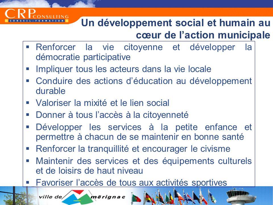 Un développement social et humain au cœur de laction municipale Renforcer la vie citoyenne et développer la démocratie participative Impliquer tous les acteurs dans la vie locale Conduire des actions déducation au développement durable Valoriser la mixité et le lien social Donner à tous laccès à la citoyenneté Développer les services à la petite enfance et permettre à chacun de se maintenir en bonne santé Renforcer la tranquillité et encourager le civisme Maintenir des services et des équipements culturels et de loisirs de haut niveau Favoriser laccès de tous aux activités sportives