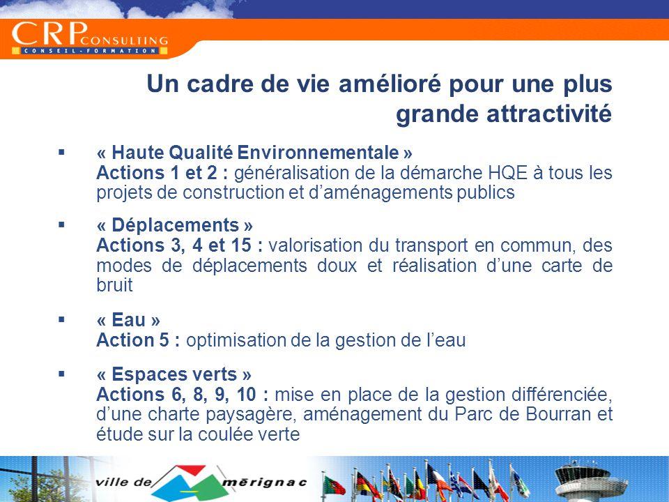 Un cadre de vie amélioré pour une plus grande attractivité « Haute Qualité Environnementale » Actions 1 et 2 : généralisation de la démarche HQE à tous les projets de construction et daménagements publics « Déplacements » Actions 3, 4 et 15 : valorisation du transport en commun, des modes de déplacements doux et réalisation dune carte de bruit « Eau » Action 5 : optimisation de la gestion de leau « Espaces verts » Actions 6, 8, 9, 10 : mise en place de la gestion différenciée, dune charte paysagère, aménagement du Parc de Bourran et étude sur la coulée verte