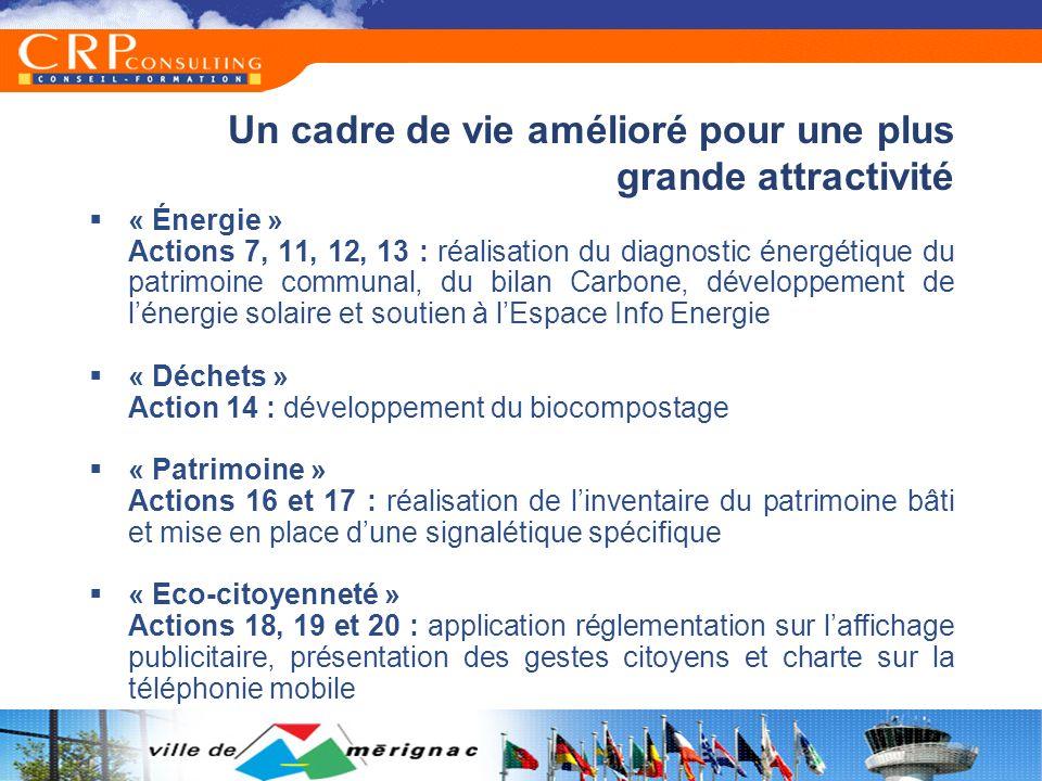 Un cadre de vie amélioré pour une plus grande attractivité « Énergie » Actions 7, 11, 12, 13 : réalisation du diagnostic énergétique du patrimoine communal, du bilan Carbone, développement de lénergie solaire et soutien à lEspace Info Energie « Déchets » Action 14 : développement du biocompostage « Patrimoine » Actions 16 et 17 : réalisation de linventaire du patrimoine bâti et mise en place dune signalétique spécifique « Eco-citoyenneté » Actions 18, 19 et 20 : application réglementation sur laffichage publicitaire, présentation des gestes citoyens et charte sur la téléphonie mobile