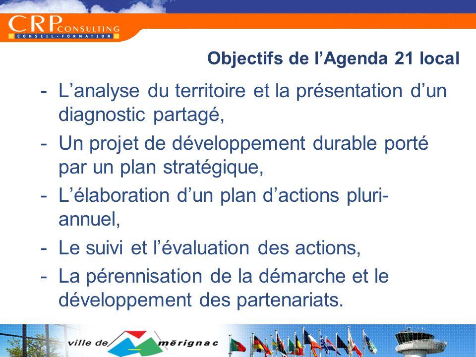 Objectifs de lAgenda 21 local - Lanalyse du territoire et la présentation dun diagnostic partagé, -Un projet de développement durable porté par un plan stratégique, -Lélaboration dun plan dactions pluri- annuel, -Le suivi et lévaluation des actions, -La pérennisation de la démarche et le développement des partenariats.