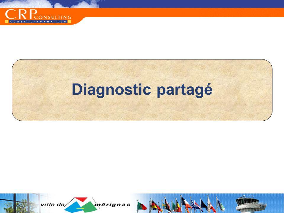 Diagnostic partagé