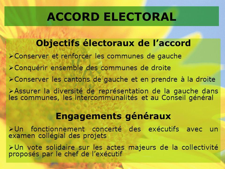 Objectifs électoraux de laccord Conserver et renforcer les communes de gauche Conquérir ensemble des communes de droite Conserver les cantons de gauch