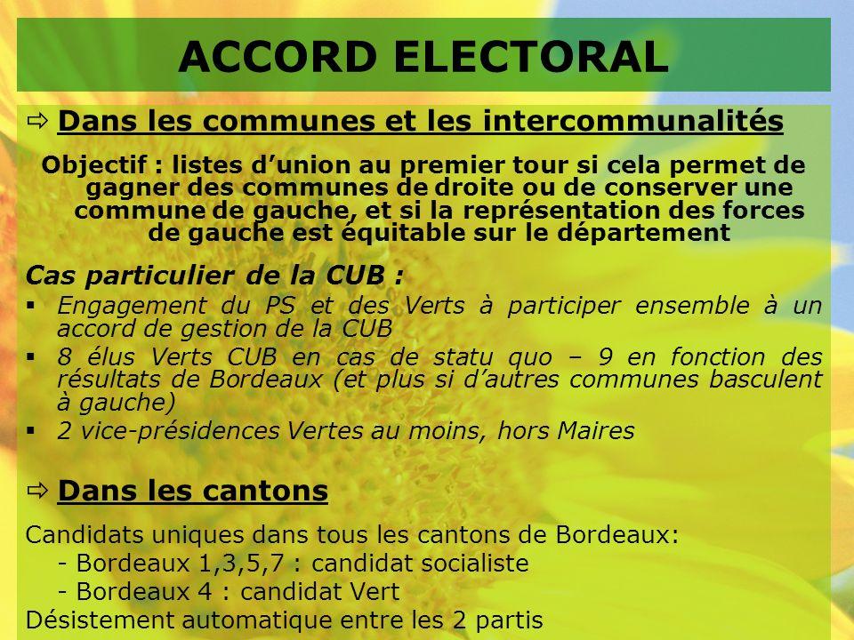 Dans les communes et les intercommunalités Objectif : listes dunion au premier tour si cela permet de gagner des communes de droite ou de conserver un