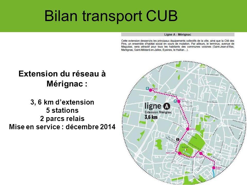 Bilan transport CUB Extension du réseau à Mérignac : 3, 6 km dextension 5 stations 2 parcs relais Mise en service : décembre 2014