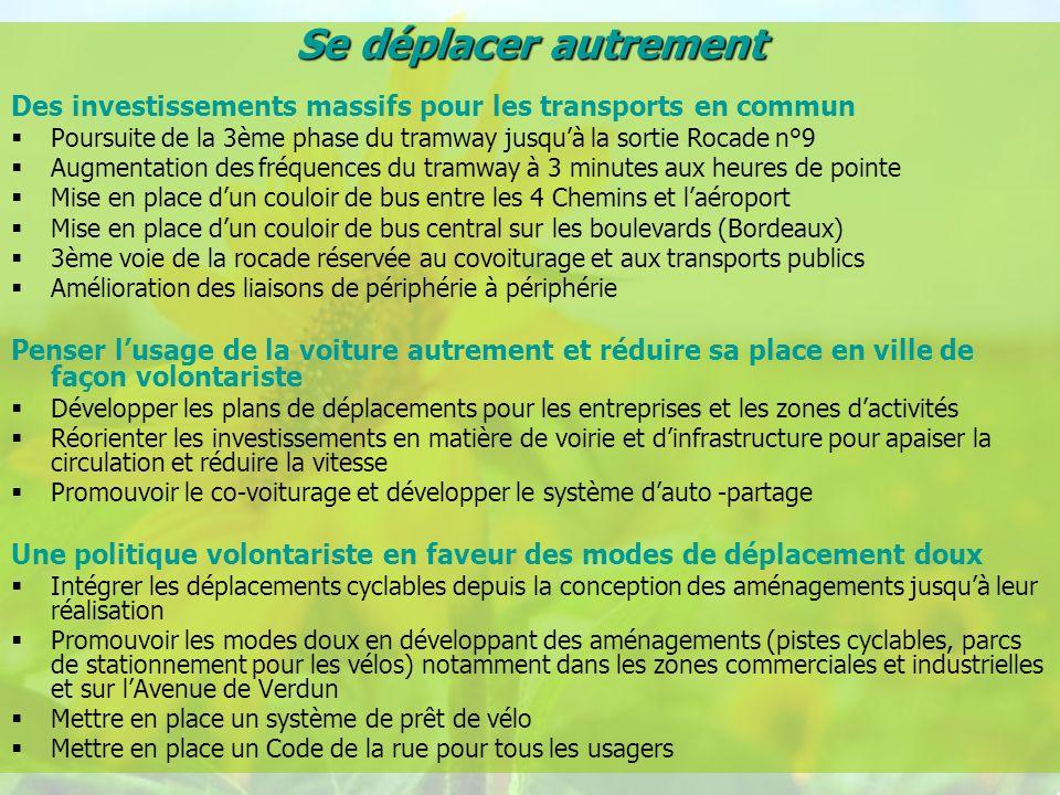 Se déplacer autrement Des investissements massifs pour les transports en commun Poursuite de la 3ème phase du tramway jusquà la sortie Rocade n°9 Augmentation des fréquences du tramway à 3 minutes aux heures de pointe Mise en place dun couloir de bus entre les 4 Chemins et laéroport Mise en place dun couloir de bus central sur les boulevards (Bordeaux) 3ème voie de la rocade réservée au covoiturage et aux transports publics Amélioration des liaisons de périphérie à périphérie Penser lusage de la voiture autrement et réduire sa place en ville de façon volontariste Développer les plans de déplacements pour les entreprises et les zones dactivités Réorienter les investissements en matière de voirie et dinfrastructure pour apaiser la circulation et réduire la vitesse Promouvoir le co-voiturage et développer le système dauto -partage Une politique volontariste en faveur des modes de déplacement doux Intégrer les déplacements cyclables depuis la conception des aménagements jusquà leur réalisation Promouvoir les modes doux en développant des aménagements (pistes cyclables, parcs de stationnement pour les vélos) notamment dans les zones commerciales et industrielles et sur lAvenue de Verdun Mettre en place un système de prêt de vélo Mettre en place un Code de la rue pour tous les usagers