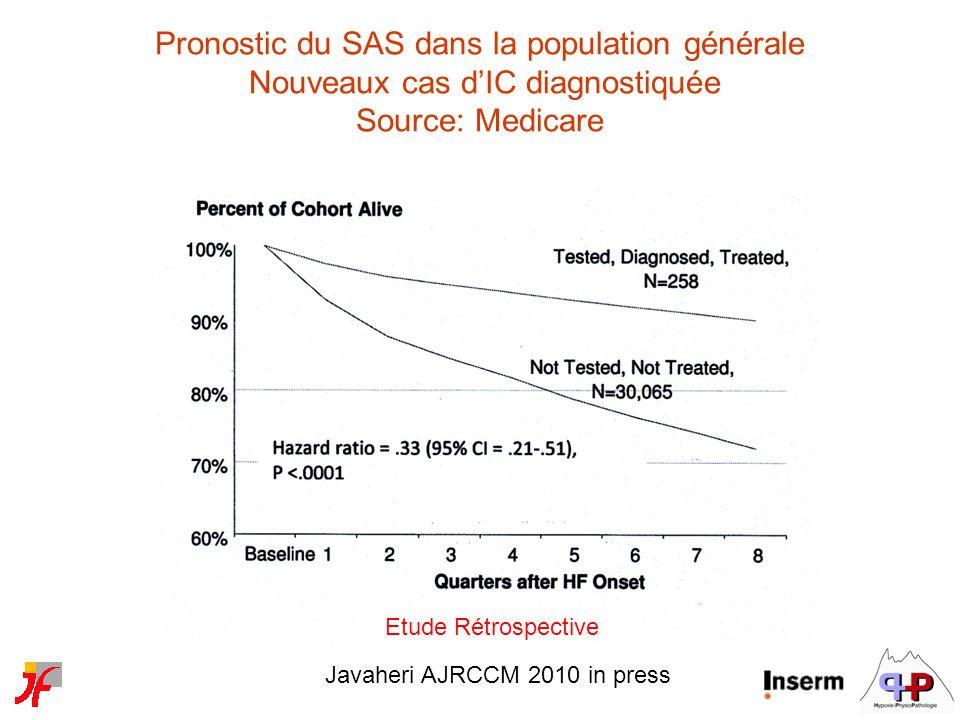 Pronostic du SAS dans la population générale Nouveaux cas dIC diagnostiquée Source: Medicare Javaheri AJRCCM 2010 in press Etude Rétrospective