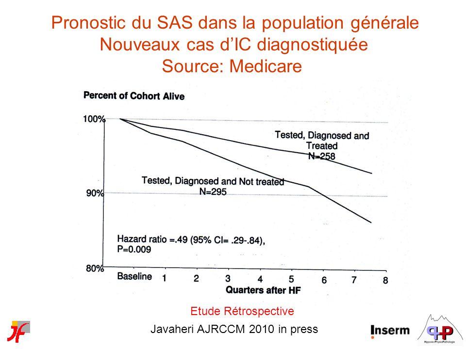 Javaheri AJRCCM 2010 in press Pronostic du SAS dans la population générale Nouveaux cas dIC diagnostiquée Source: Medicare Etude Rétrospective