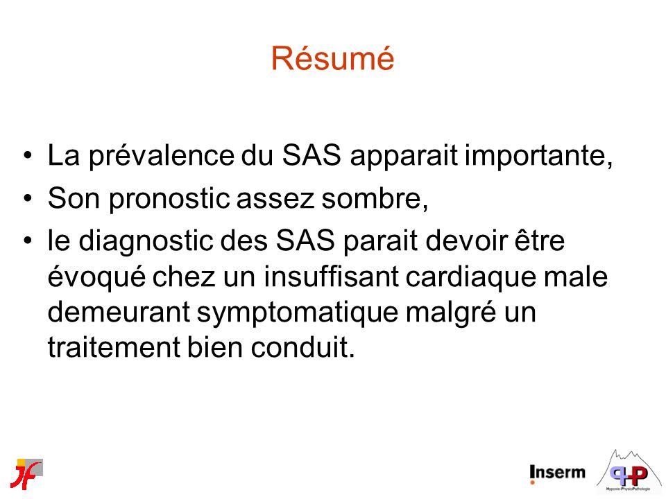 Résumé La prévalence du SAS apparait importante, Son pronostic assez sombre, le diagnostic des SAS parait devoir être évoqué chez un insuffisant cardi