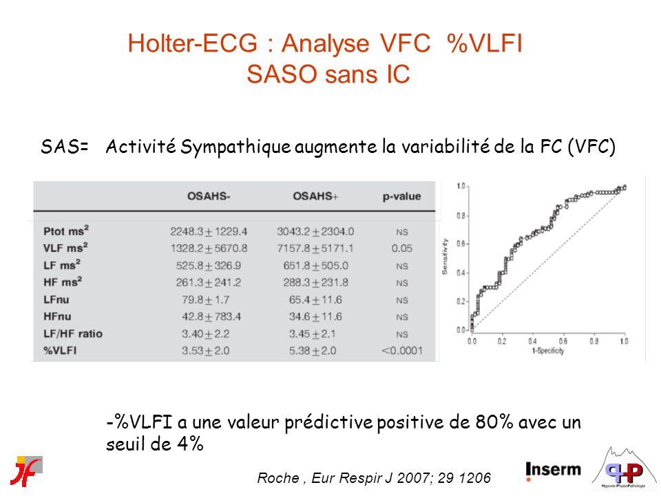 Holter-ECG : Analyse VFC %VLFI SASO sans IC Roche, Eur Respir J 2007; 29 1206 -%VLFI a une valeur prédictive positive de 80% avec un seuil de 4% SAS=