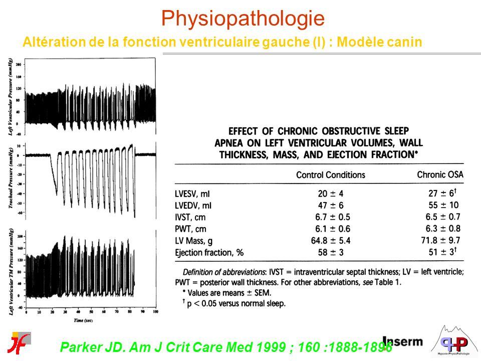 Altération de la fonction ventriculaire gauche (I) : Modèle canin Parker JD. Am J Crit Care Med 1999 ; 160 :1888-1896 Physiopathologie