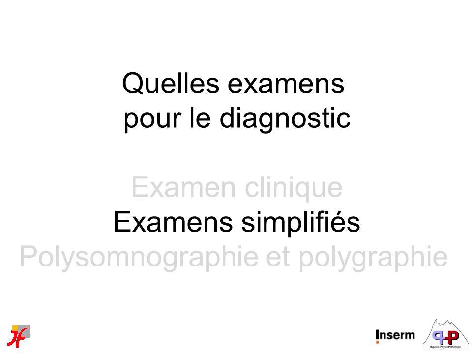 Quelles examens pour le diagnostic Examen clinique Examens simplifiés Polysomnographie et polygraphie