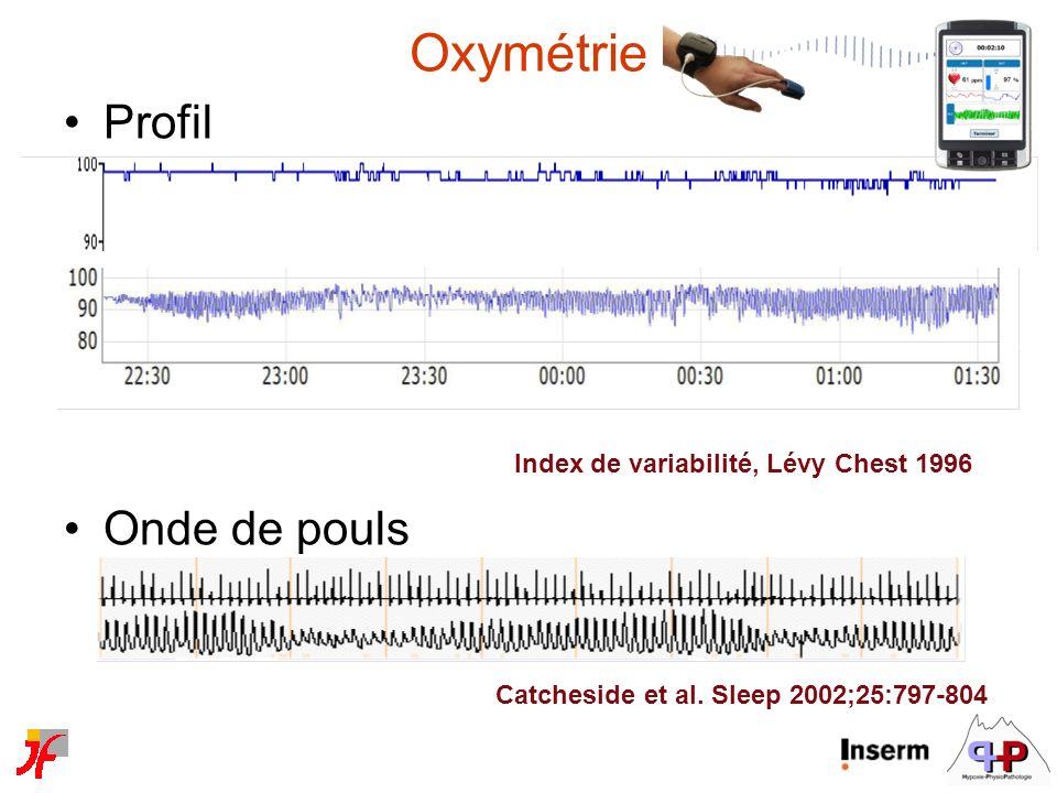 Oxymétrie Profil Onde de pouls Catcheside et al. Sleep 2002;25:797-804 Index de variabilité, Lévy Chest 1996