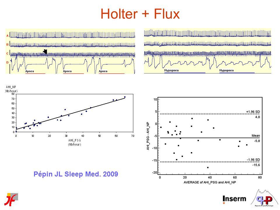 Holter + Flux Pépin JL Sleep Med. 2009