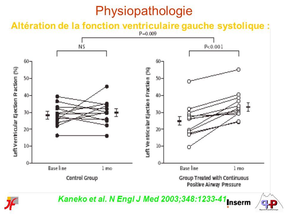 Kaneko et al. N Engl J Med 2003;348:1233-41 Altération de la fonction ventriculaire gauche systolique : Physiopathologie