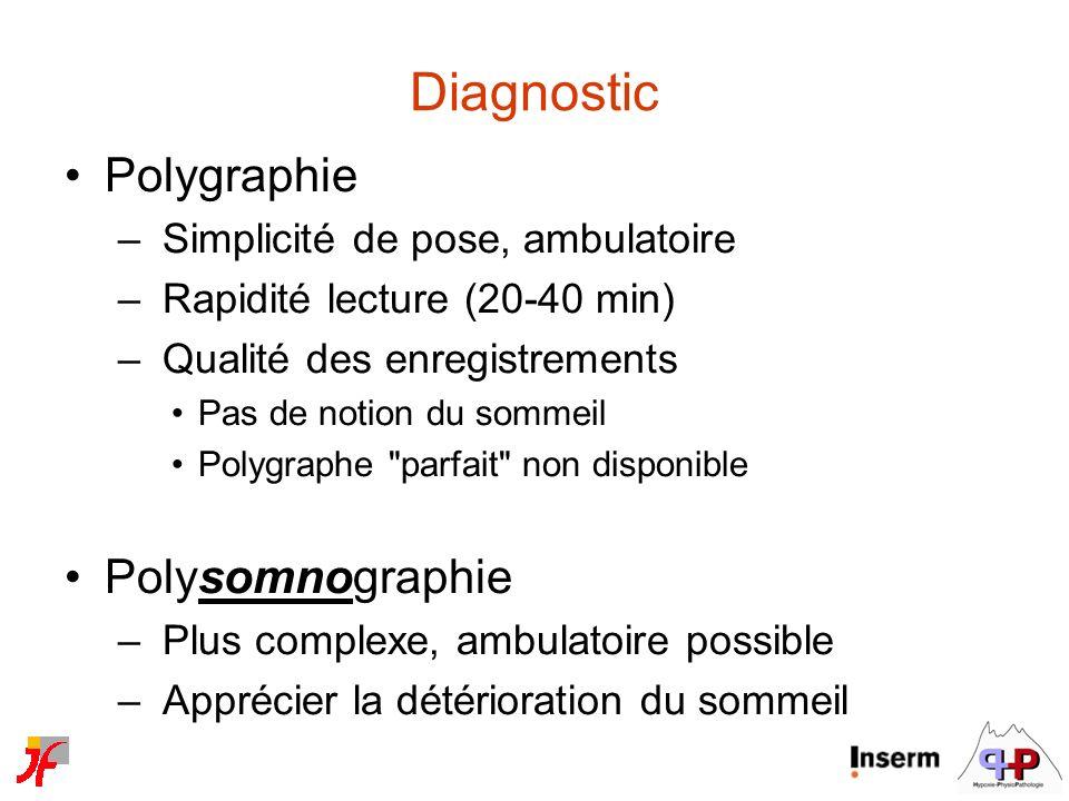 Diagnostic Polygraphie – Simplicité de pose, ambulatoire – Rapidité lecture (20-40 min) – Qualité des enregistrements Pas de notion du sommeil Polygra