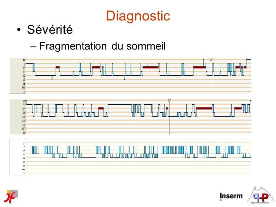 Diagnostic Sévérité –Fragmentation du sommeil