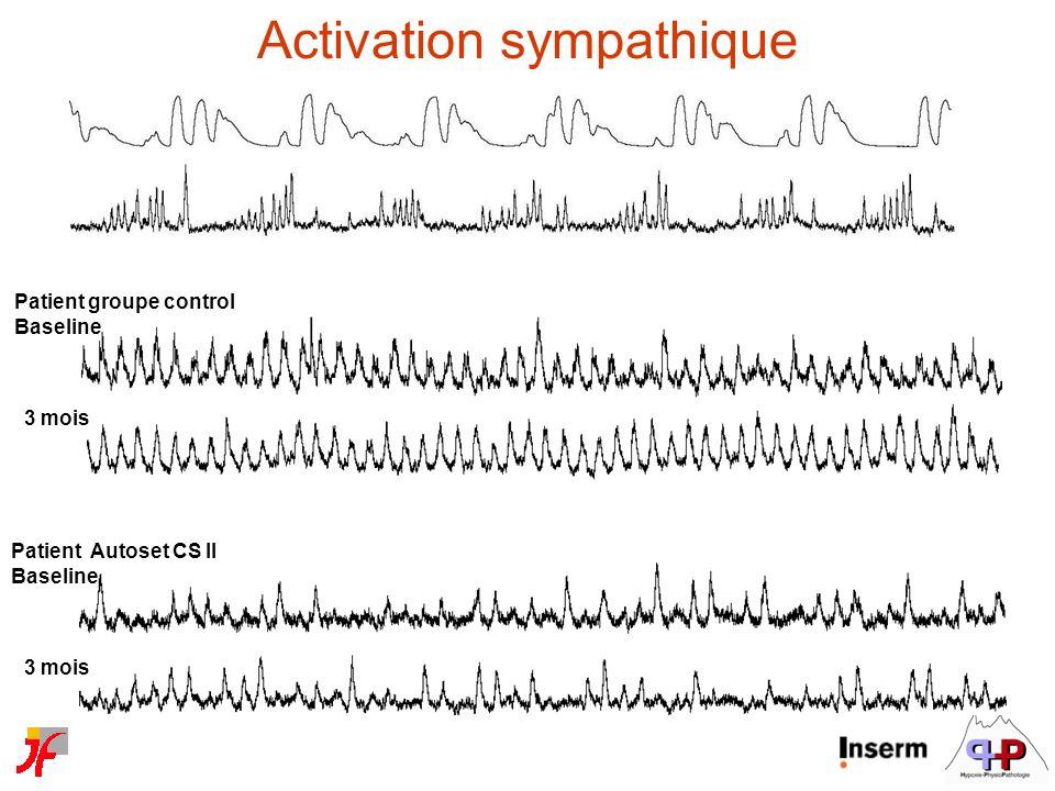 Activation sympathique Patient groupe control Baseline 3 mois Patient Autoset CS II Baseline 3 mois