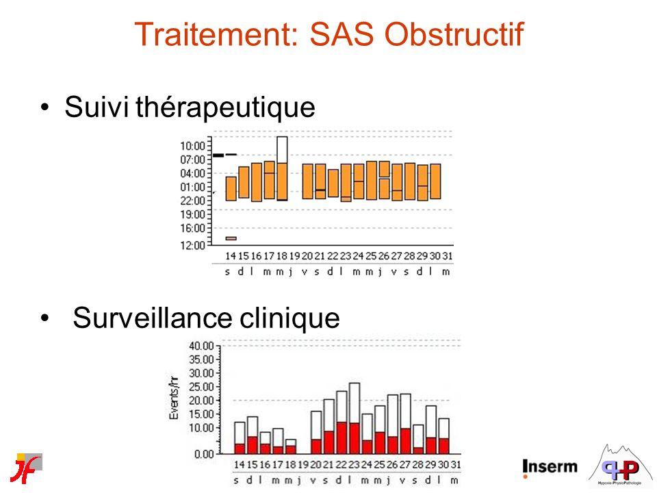Traitement: SAS Obstructif Suivi thérapeutique Surveillance clinique
