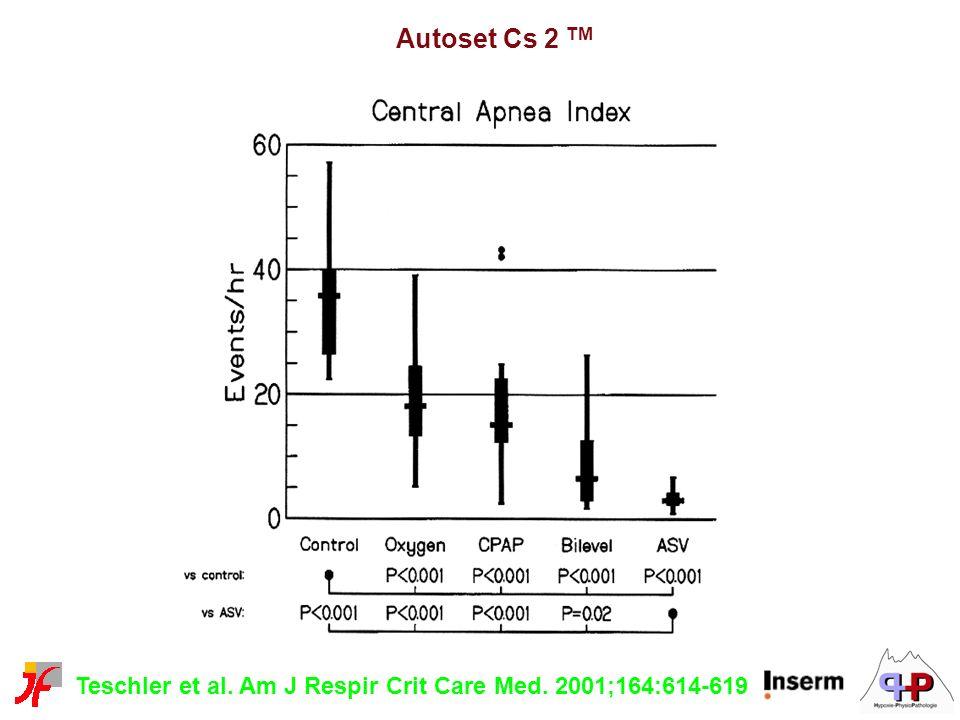 Teschler et al. Am J Respir Crit Care Med. 2001;164:614-619 Autoset Cs 2 TM