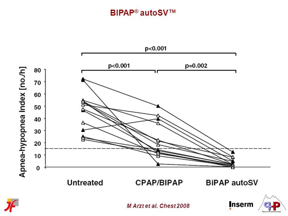 M Arzt et al. Chest 2008 BIPAP ® autoSV