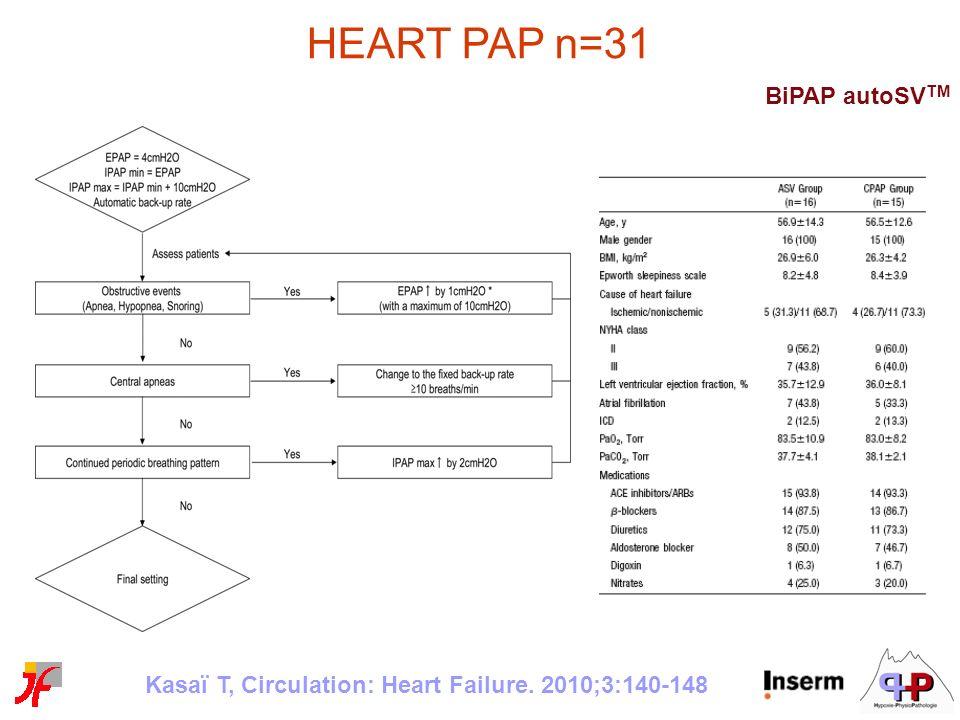 Kasaï T, Circulation: Heart Failure. 2010;3:140-148 HEART PAP n=31 BiPAP autoSV TM