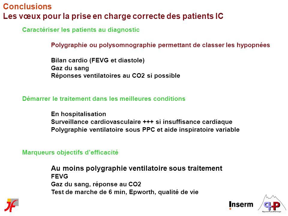 Conclusions Les vœux pour la prise en charge correcte des patients IC Caractériser les patients au diagnostic Polygraphie ou polysomnographie permetta