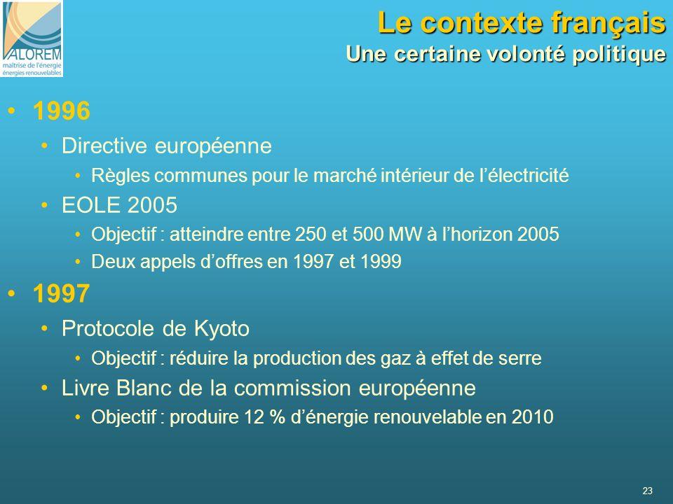 23 1996 Directive européenne Règles communes pour le marché intérieur de lélectricité EOLE 2005 Objectif : atteindre entre 250 et 500 MW à lhorizon 20
