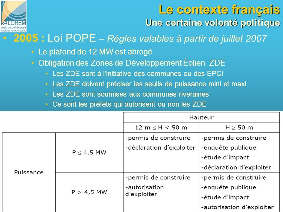 25 2005 : Loi POPE – Règles valables à partir de juillet 2007 Le plafond de 12 MW est abrogé Obligation des Zones de Développement Éolien ZDE Les ZDE
